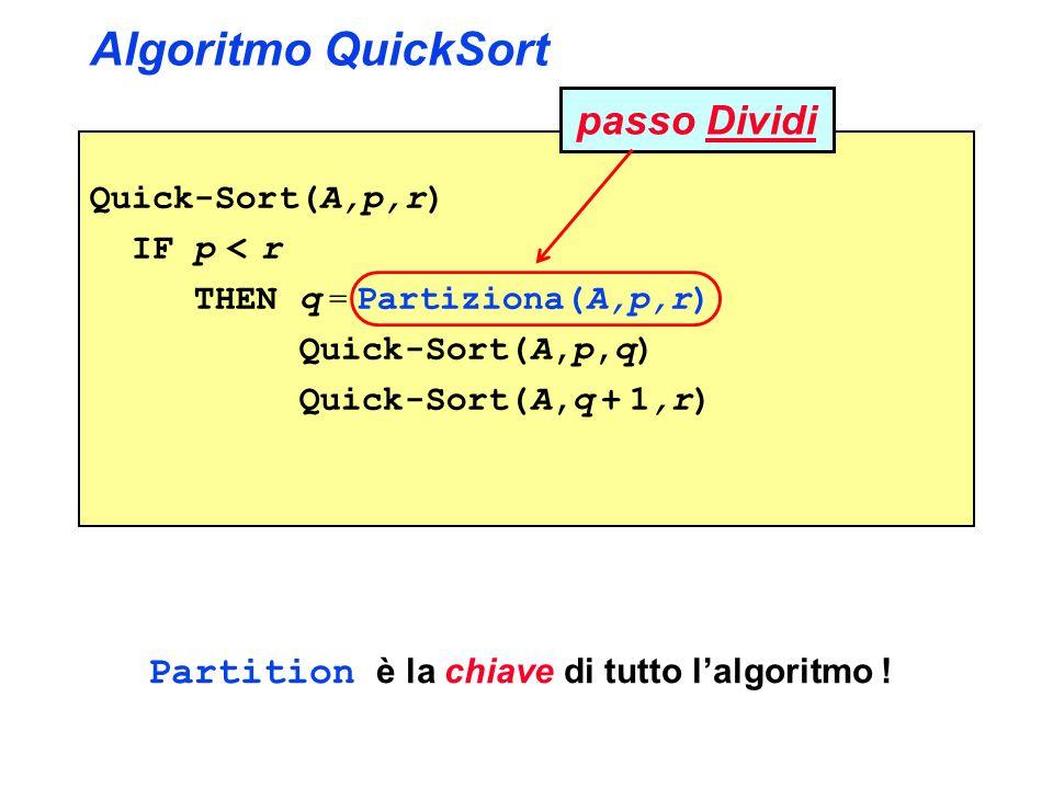 Algoritmo QuickSort passo Dividi