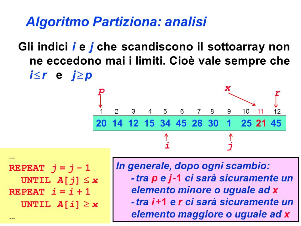 Algoritmo Partiziona: analisi