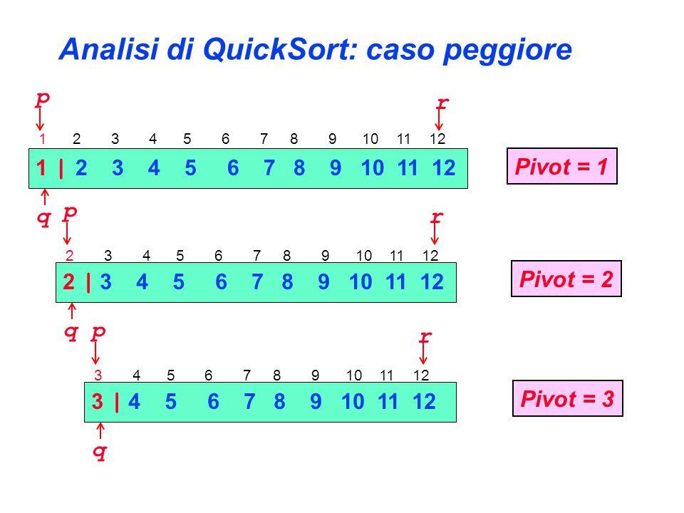 Analisi di QuickSort: caso peggiore