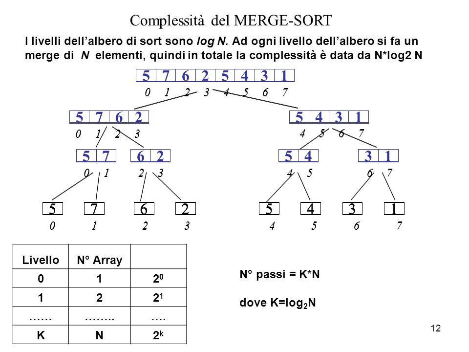 Complessità del MERGE-SORT