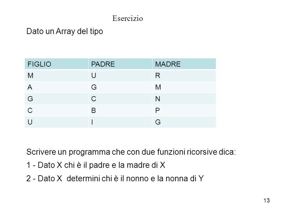Scrivere un programma che con due funzioni ricorsive dica: