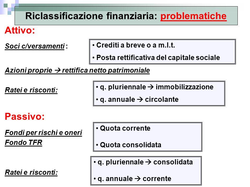 Riclassificazione finanziaria: problematiche