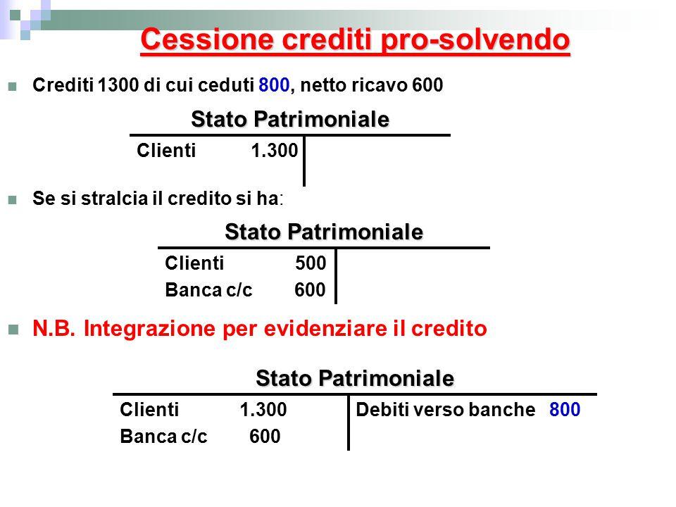 Cessione crediti pro-solvendo