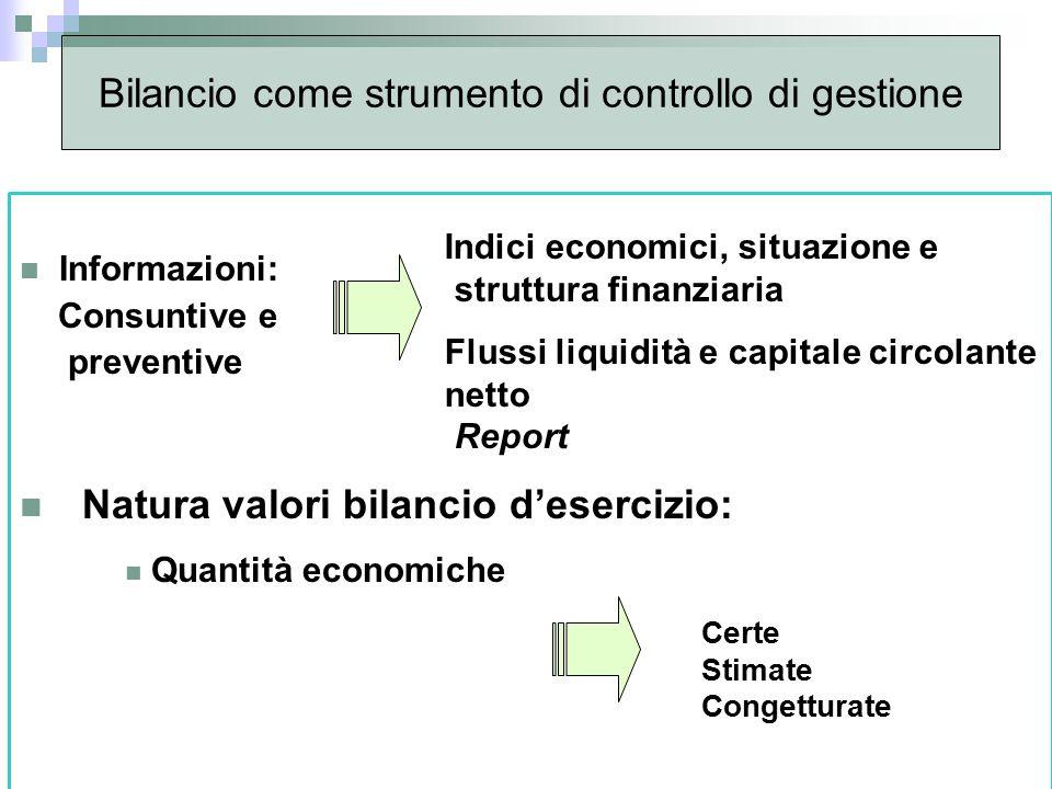Bilancio come strumento di controllo di gestione