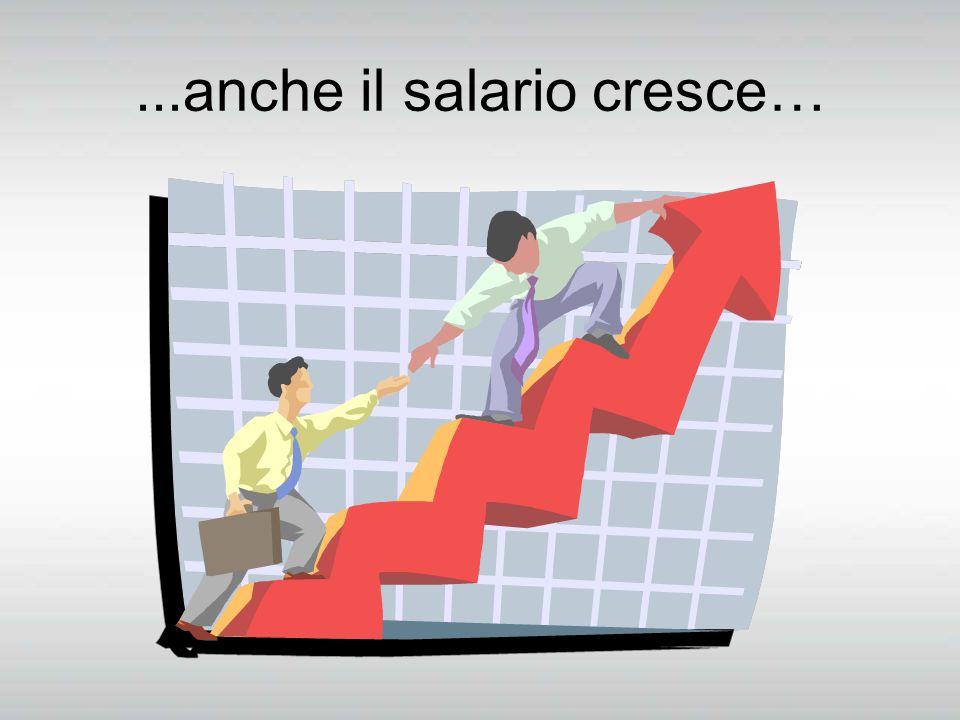 ...anche il salario cresce…