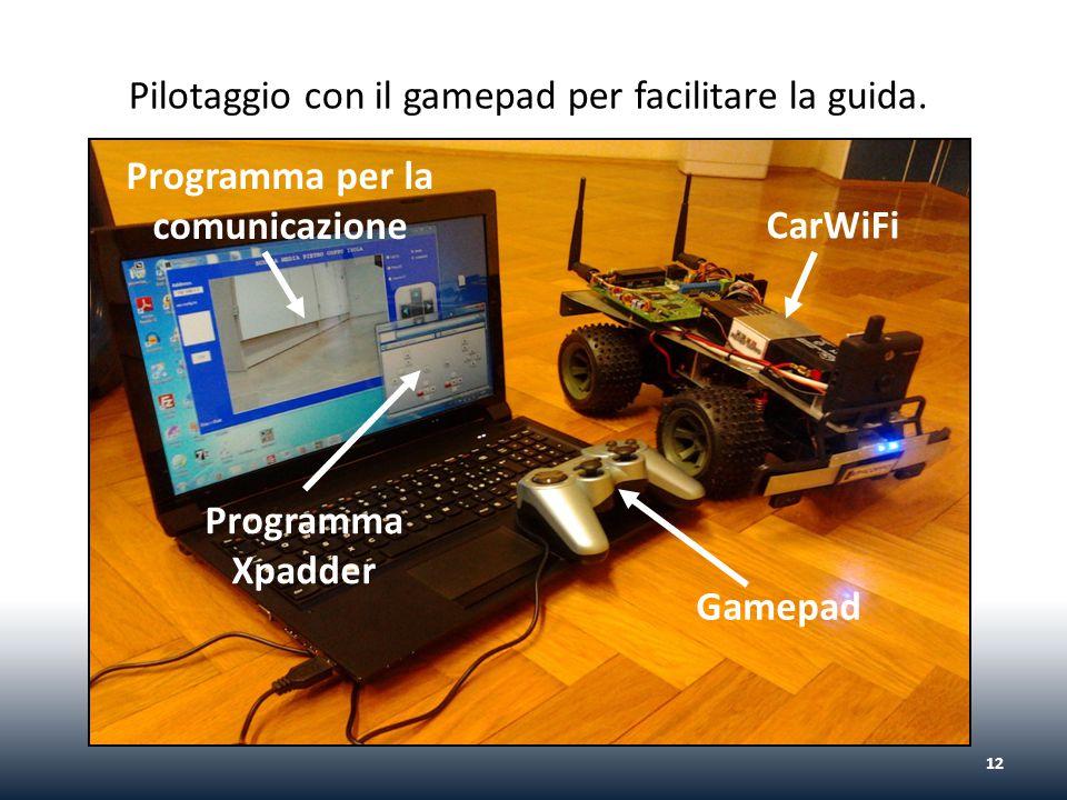 Programma per la comunicazione