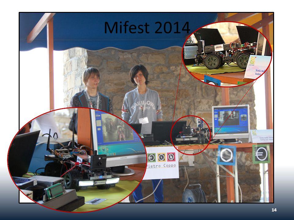 Mifest 2014