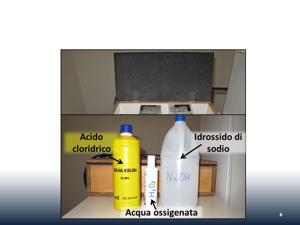 Acido cloridrico Idrossido di sodio Acqua ossigenata