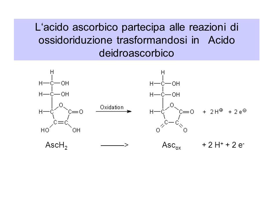 AscH2 ———> Ascox + 2 H+ + 2 e-