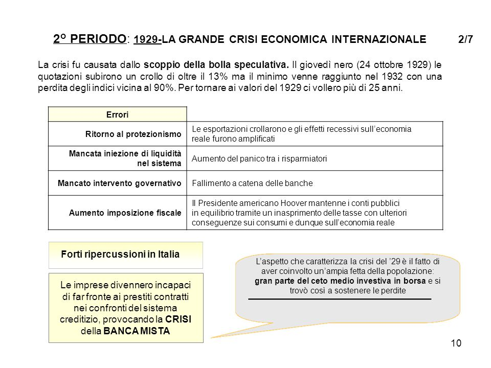 2° PERIODO: 1929-LA GRANDE CRISI ECONOMICA INTERNAZIONALE 2/7