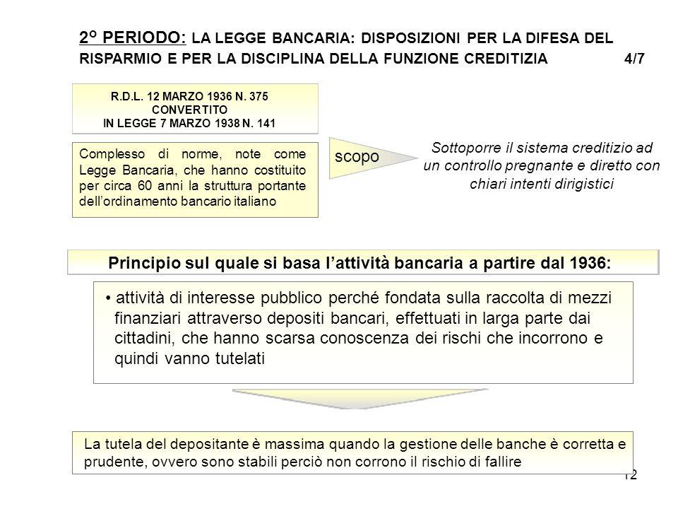 Principio sul quale si basa l'attività bancaria a partire dal 1936: