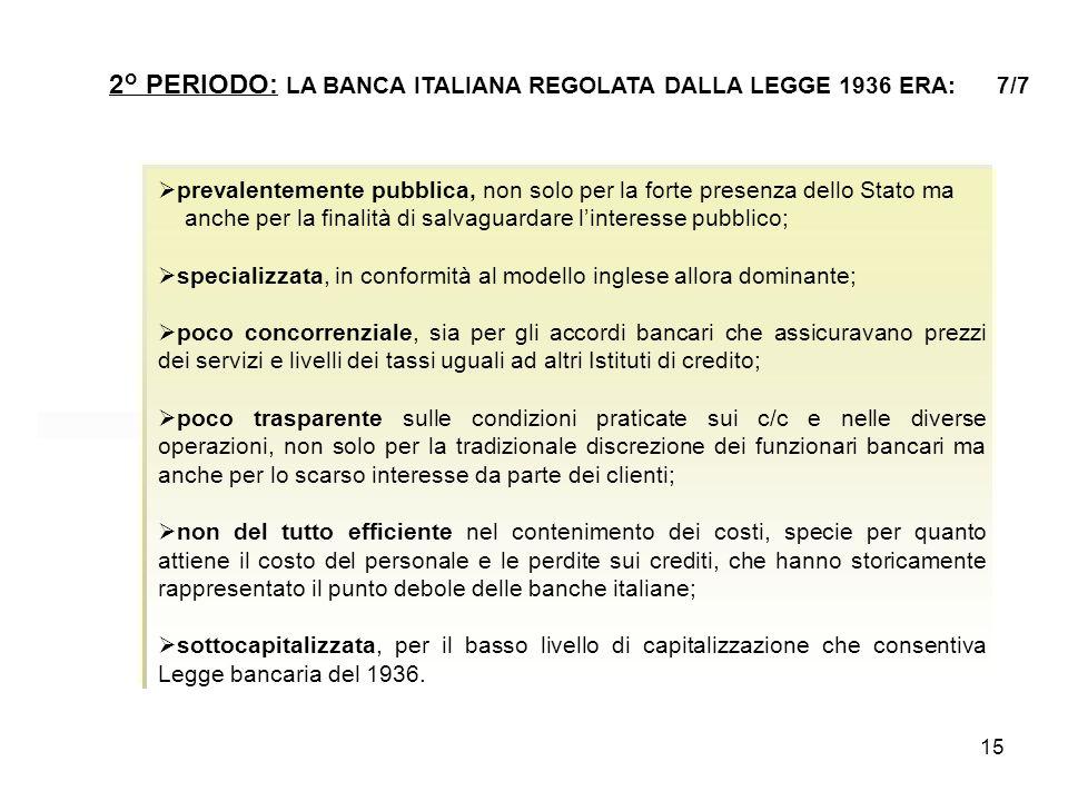 2° PERIODO: LA BANCA ITALIANA REGOLATA DALLA LEGGE 1936 ERA: 7/7