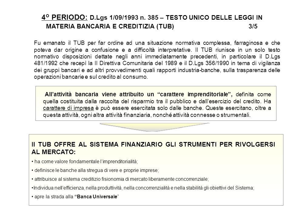 4° PERIODO: D.Lgs 1/09/1993 n. 385 – TESTO UNICO DELLE LEGGI IN MATERIA BANCARIA E CREDITIZIA (TUB) 3/5