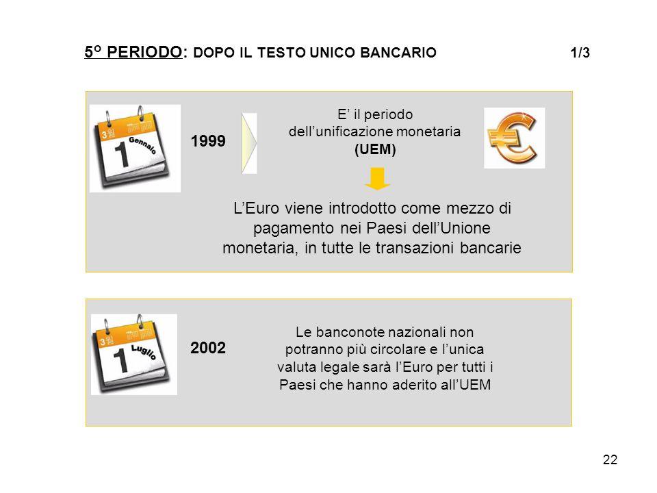 5° PERIODO: DOPO IL TESTO UNICO BANCARIO 1/3