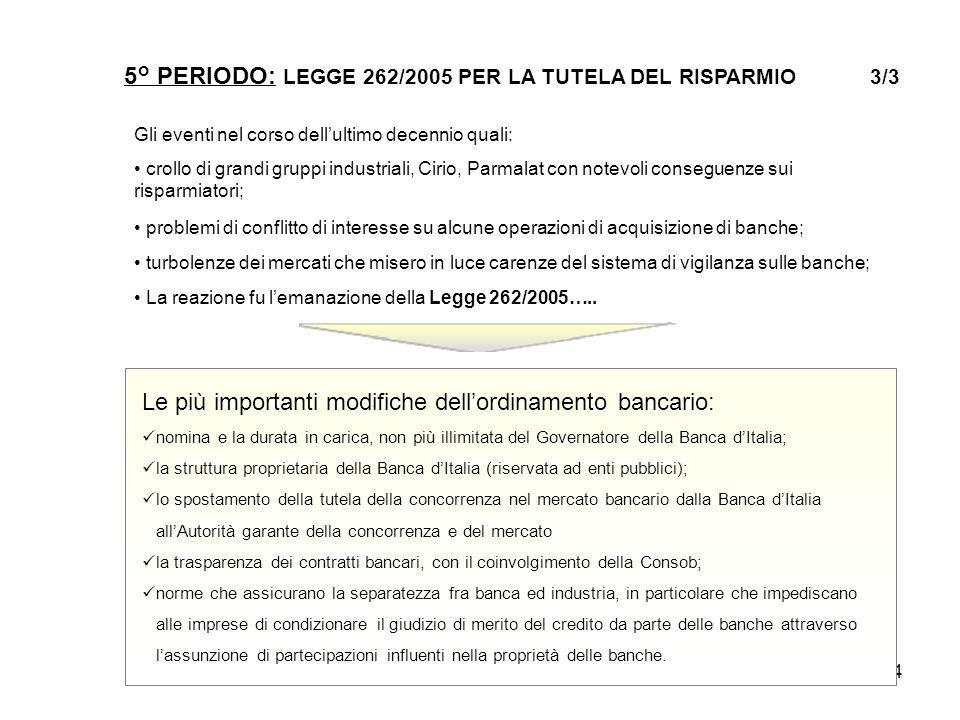 5° PERIODO: LEGGE 262/2005 PER LA TUTELA DEL RISPARMIO 3/3