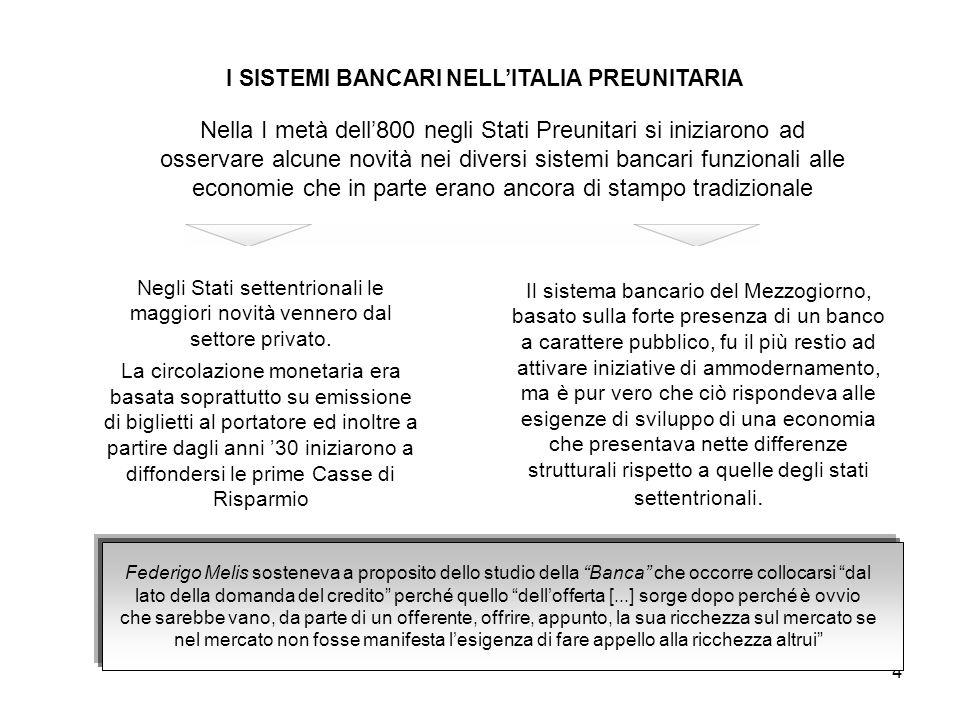 I SISTEMI BANCARI NELL'ITALIA PREUNITARIA