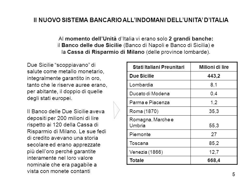 Il NUOVO SISTEMA BANCARIO ALL'INDOMANI DELL'UNITA' D'ITALIA
