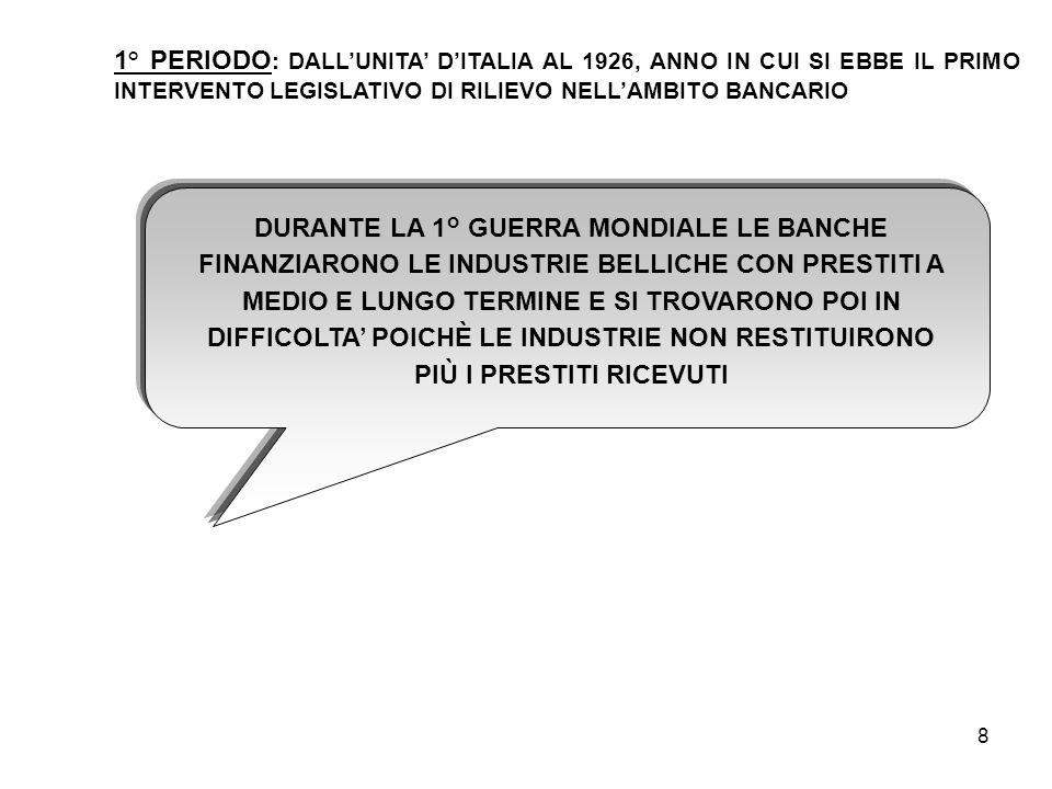 1° PERIODO: DALL'UNITA' D'ITALIA AL 1926, ANNO IN CUI SI EBBE IL PRIMO INTERVENTO LEGISLATIVO DI RILIEVO NELL'AMBITO BANCARIO