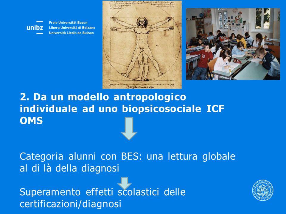 2. Da un modello antropologico individuale ad uno biopsicosociale ICF OMS