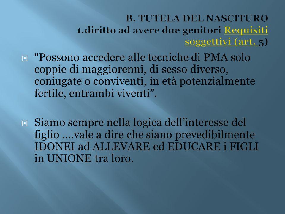 B. TUTELA DEL NASCITURO 1.diritto ad avere due genitori Requisiti soggettivi (art. 5)