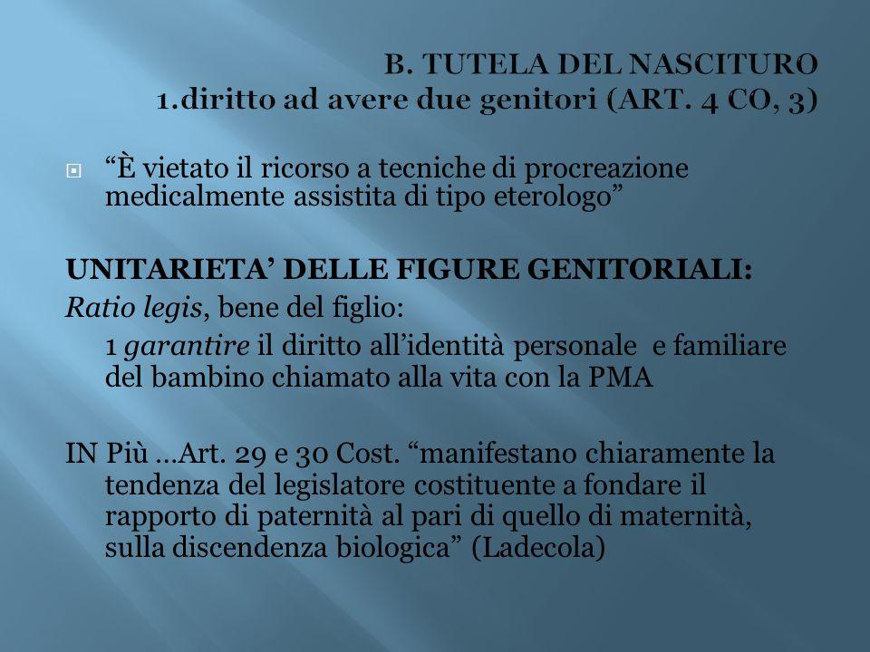 B. TUTELA DEL NASCITURO 1.diritto ad avere due genitori (ART. 4 CO, 3)