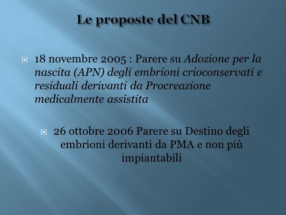 Le proposte del CNB