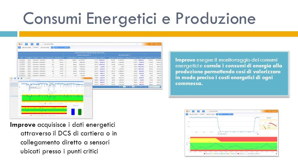 Consumi Energetici e Produzione