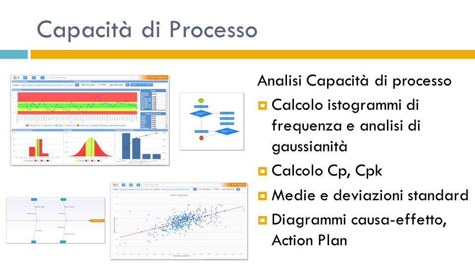 Capacità di Processo Analisi Capacità di processo