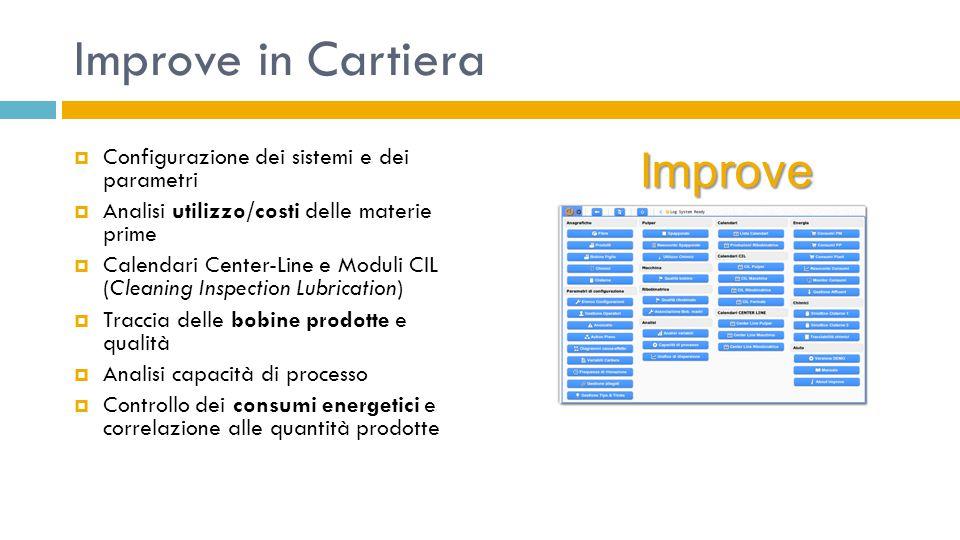 Improve in Cartiera Improve Configurazione dei sistemi e dei parametri