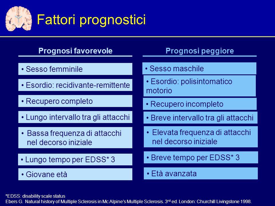 Fattori prognostici Prognosi favorevole Prognosi peggiore