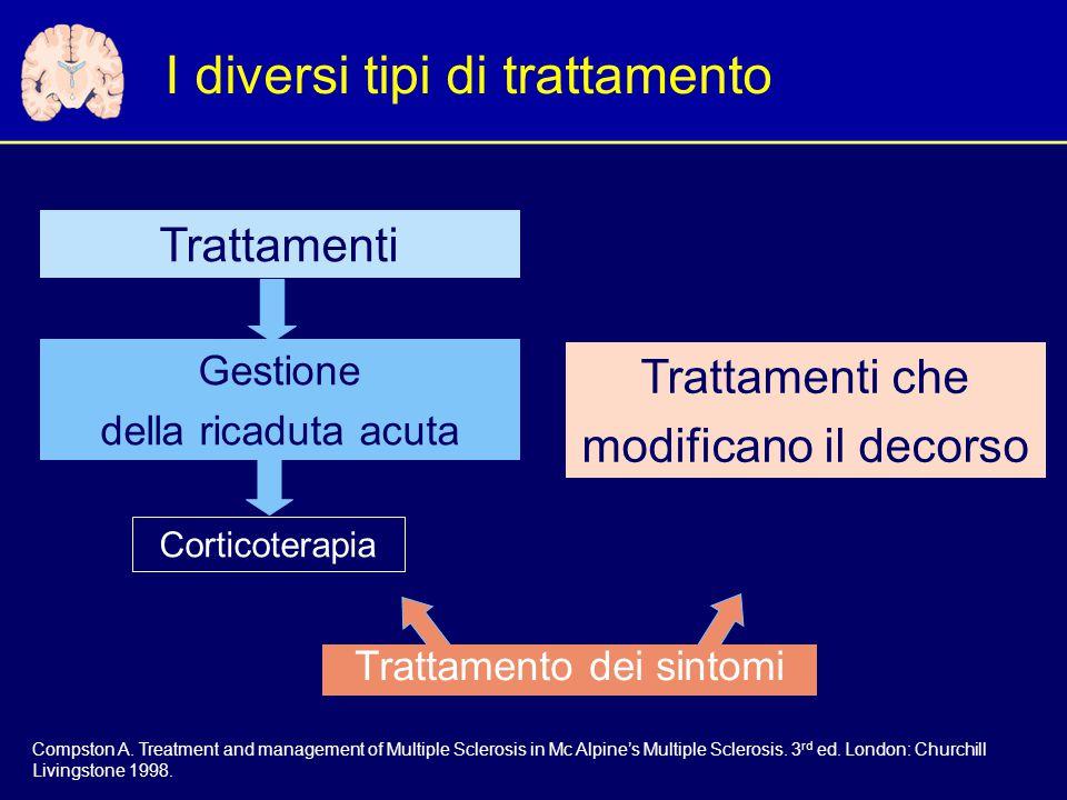 I diversi tipi di trattamento