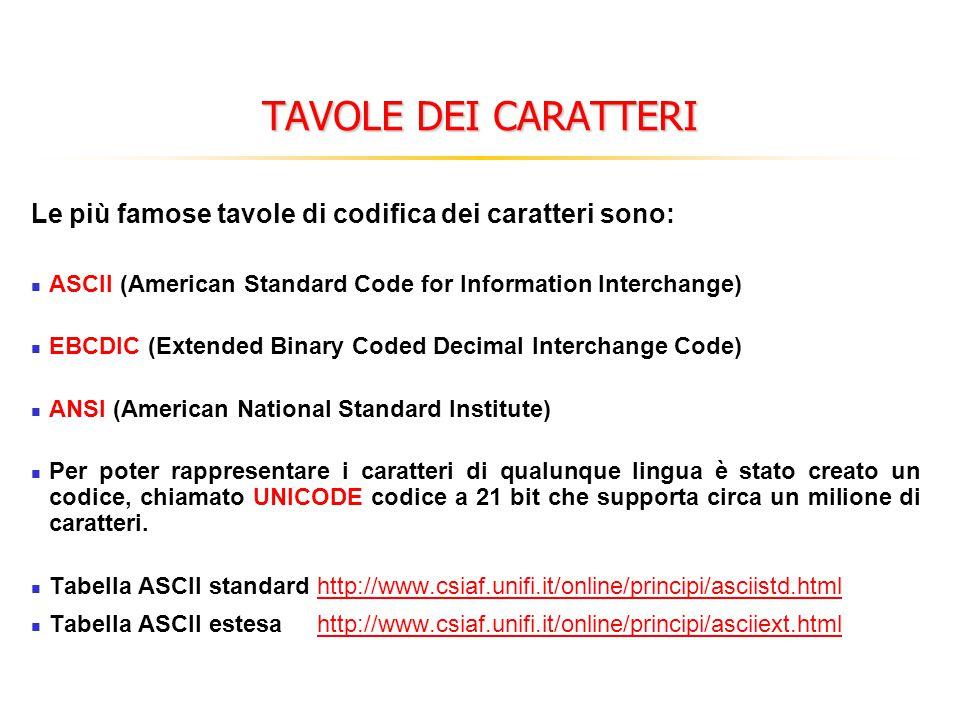 TAVOLE DEI CARATTERI Le più famose tavole di codifica dei caratteri sono: ASCII (American Standard Code for Information Interchange)