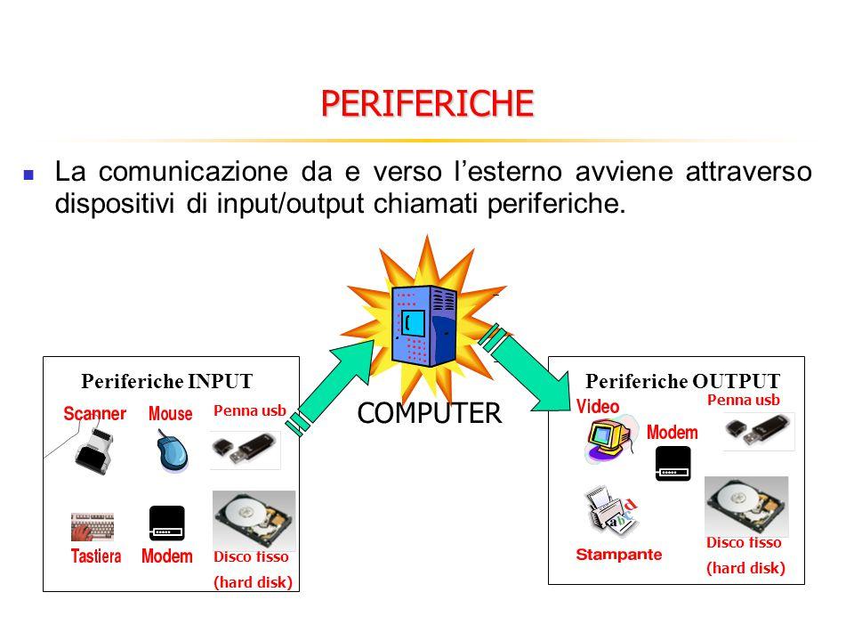 PERIFERICHE La comunicazione da e verso l'esterno avviene attraverso dispositivi di input/output chiamati periferiche.