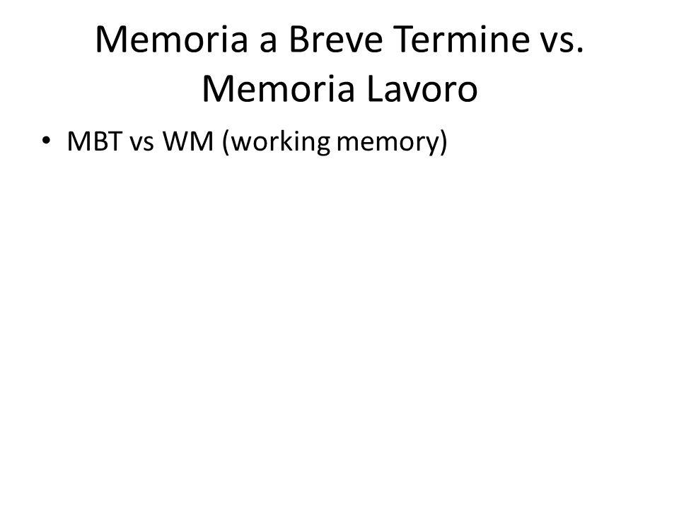 Memoria a Breve Termine vs. Memoria Lavoro
