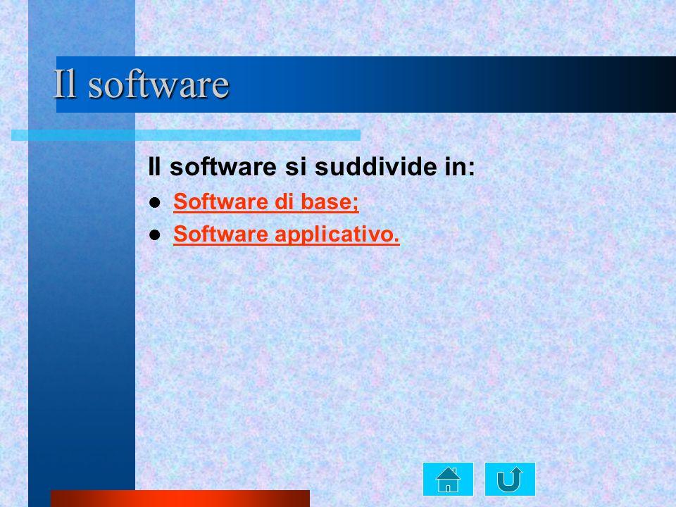 Il software Il software si suddivide in: Software di base;