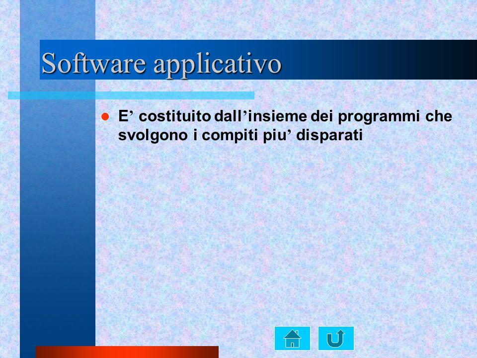 Software applicativo E' costituito dall'insieme dei programmi che svolgono i compiti piu' disparati