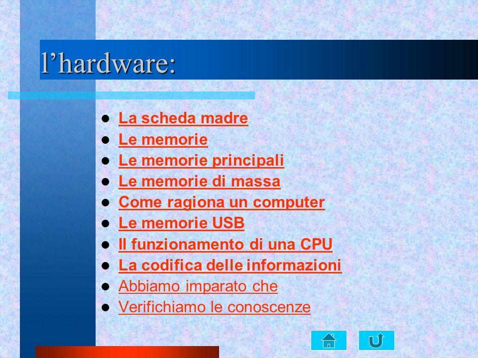l'hardware: La scheda madre Le memorie Le memorie principali