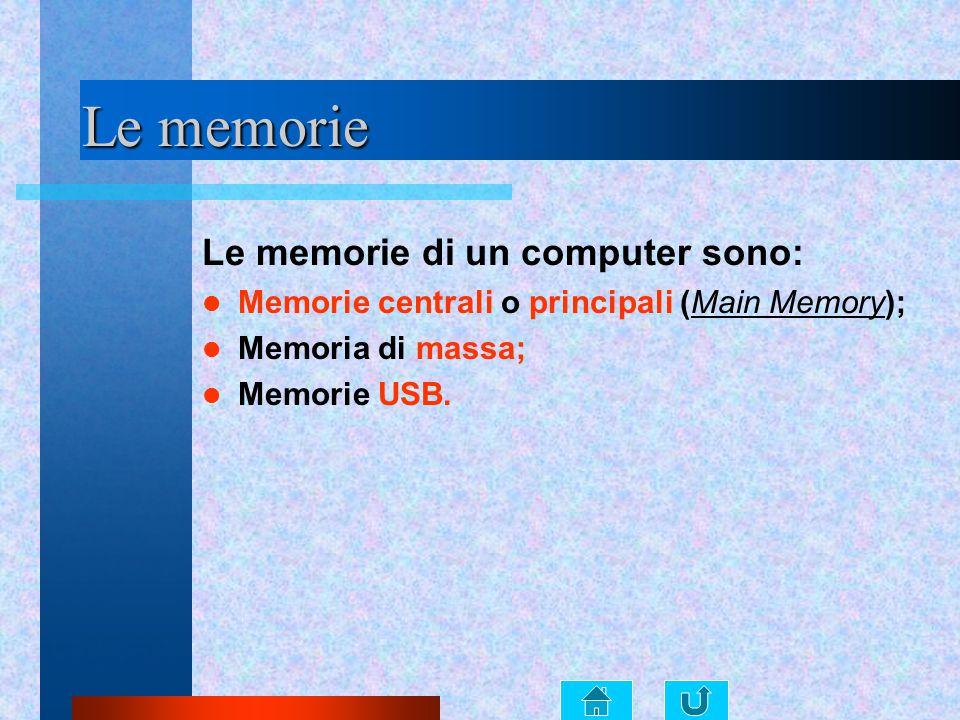 Le memorie Le memorie di un computer sono: