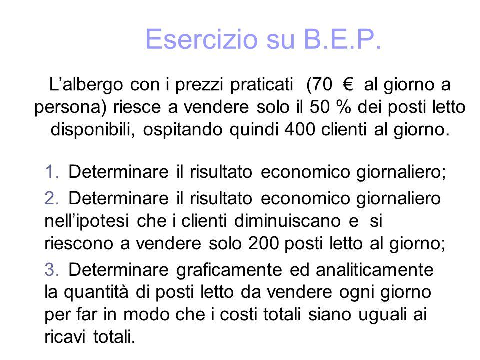 Esercizio su B.E.P.