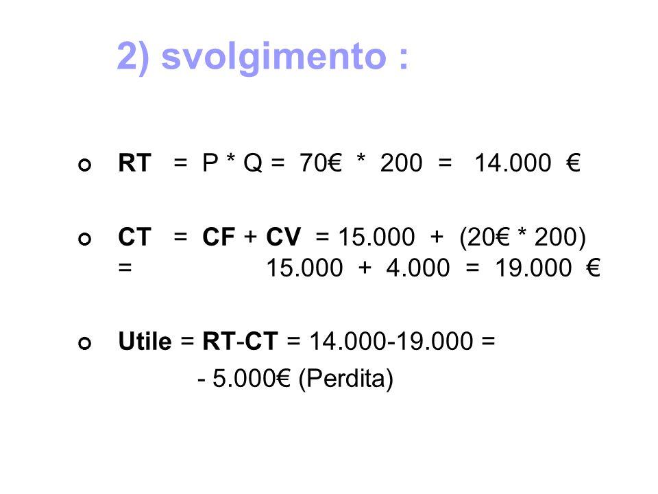 2) svolgimento : RT = P * Q = 70€ * 200 = 14.000 €
