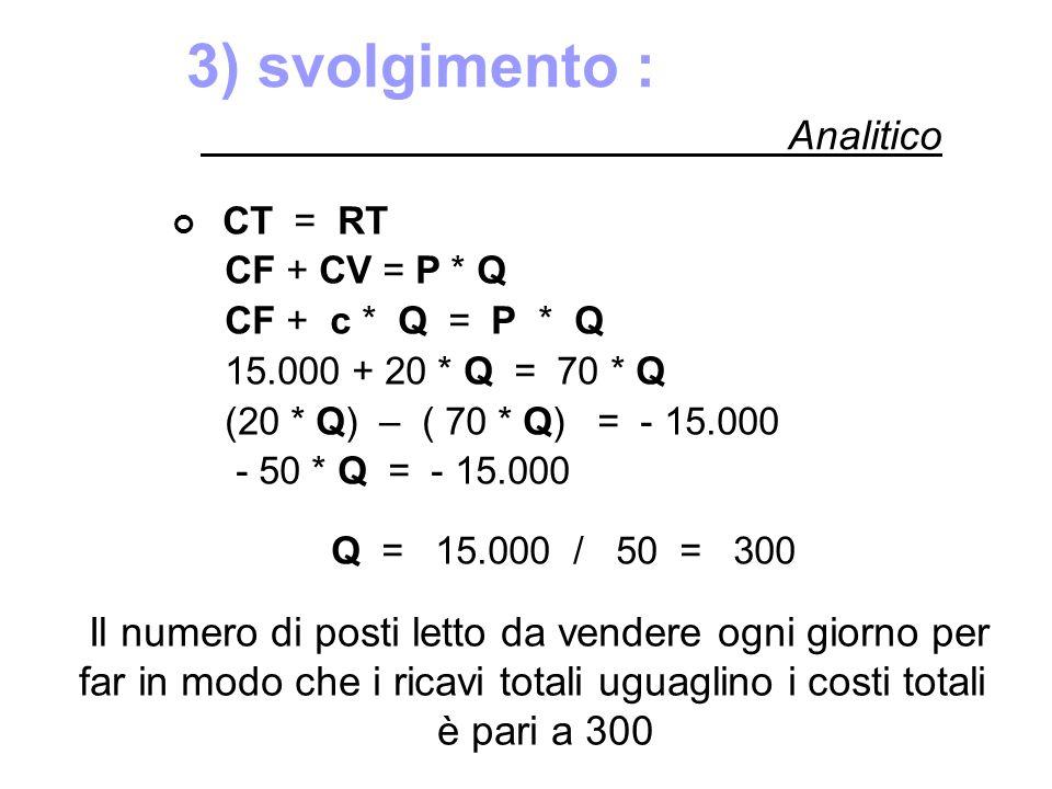 3) svolgimento : Analitico