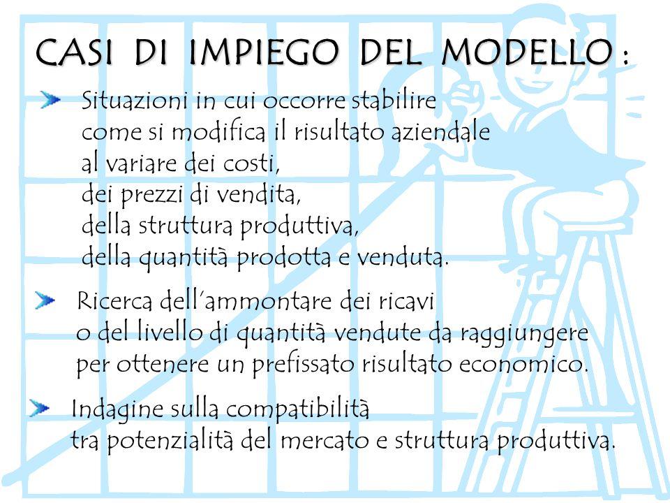 CASI DI IMPIEGO DEL MODELLO :
