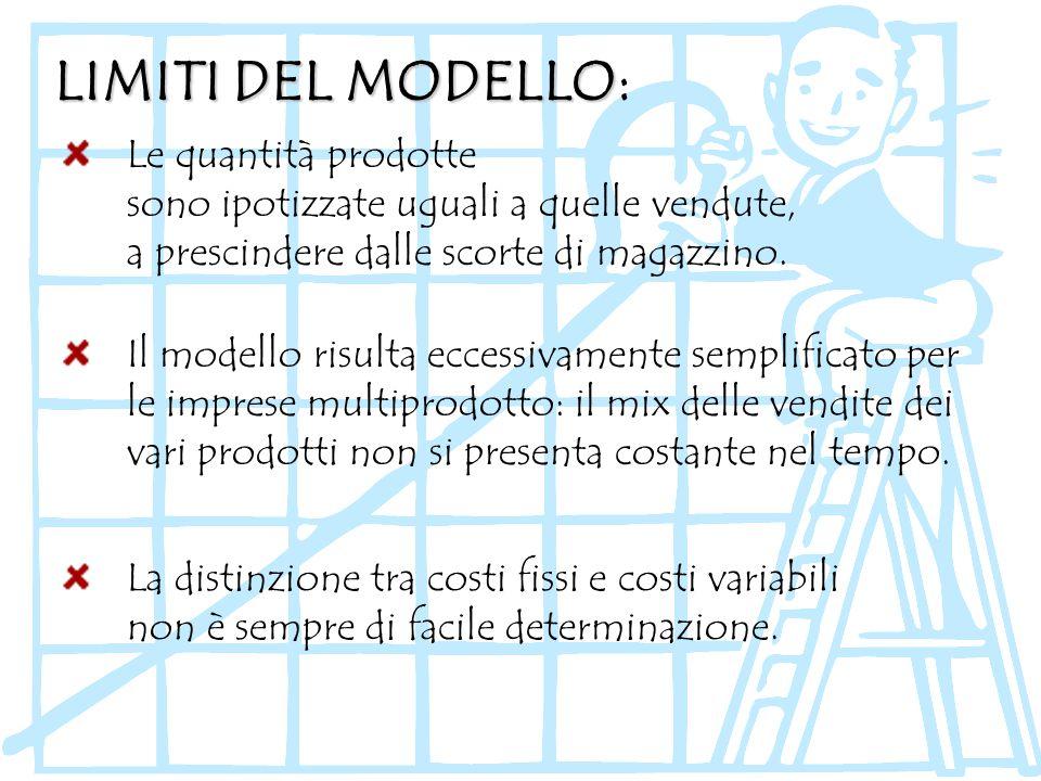 LIMITI DEL MODELLO: Le quantità prodotte sono ipotizzate uguali a quelle vendute, a prescindere dalle scorte di magazzino.