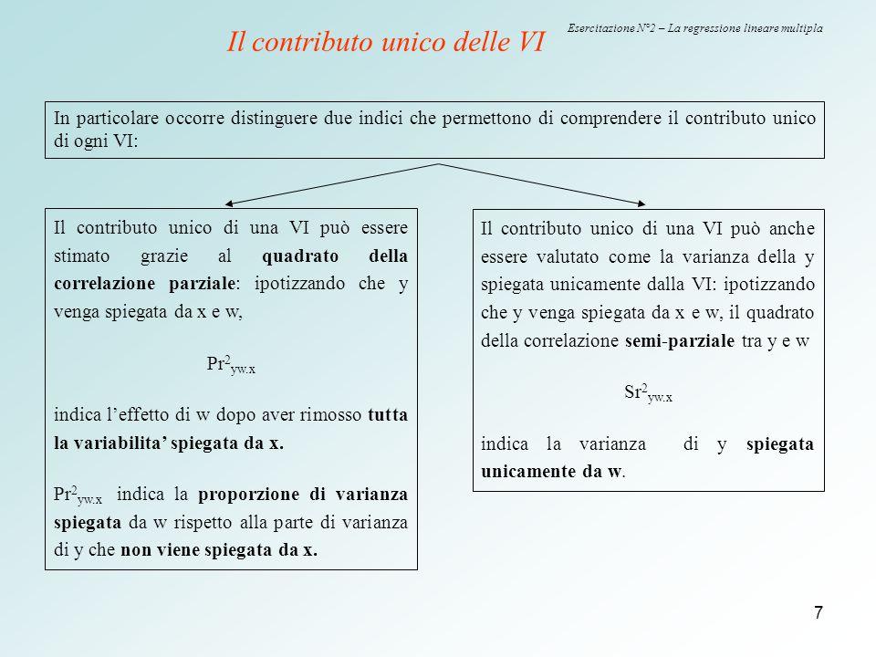 Esercitazione N°2 – La regressione lineare multipla