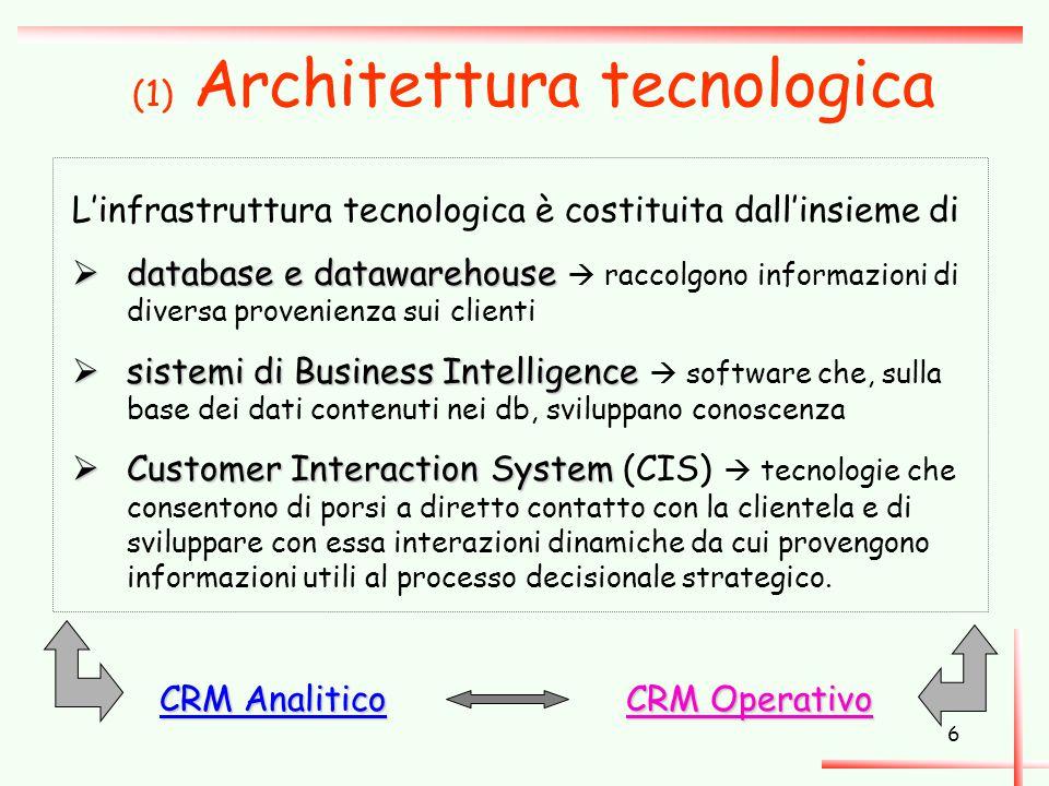 (1) Architettura tecnologica