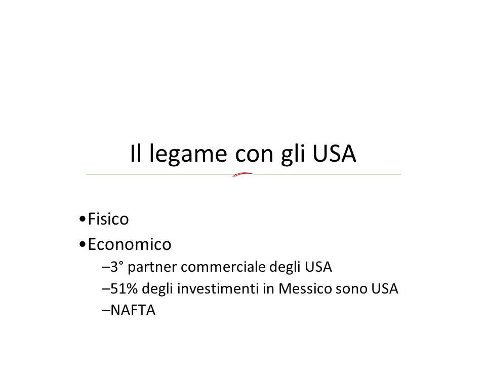 Il legame con gli USA Fisico Economico