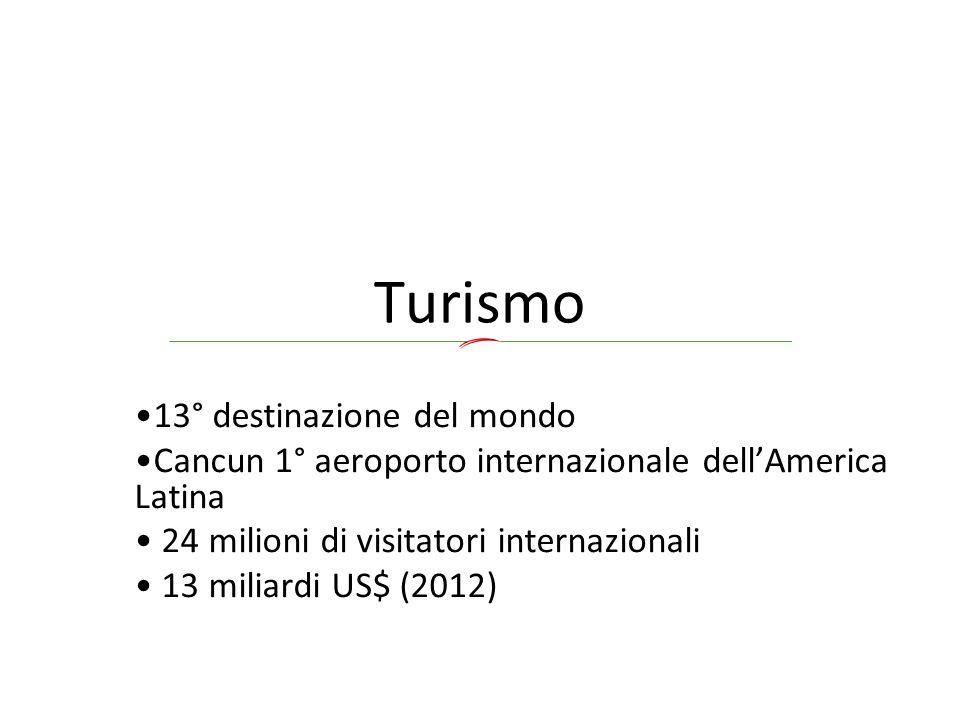 Turismo 13° destinazione del mondo