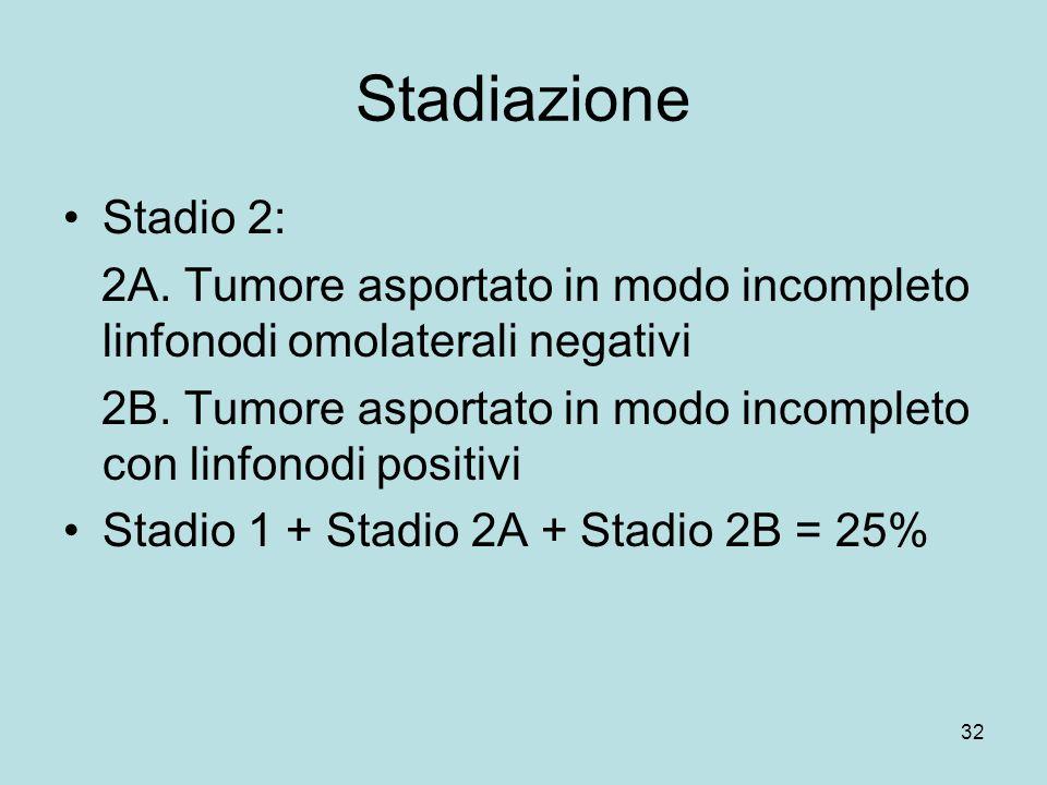 Stadiazione Stadio 2: 2A. Tumore asportato in modo incompleto linfonodi omolaterali negativi.