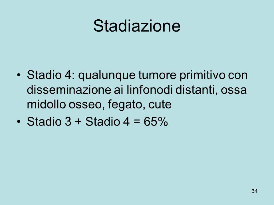 Stadiazione Stadio 4: qualunque tumore primitivo con disseminazione ai linfonodi distanti, ossa midollo osseo, fegato, cute.