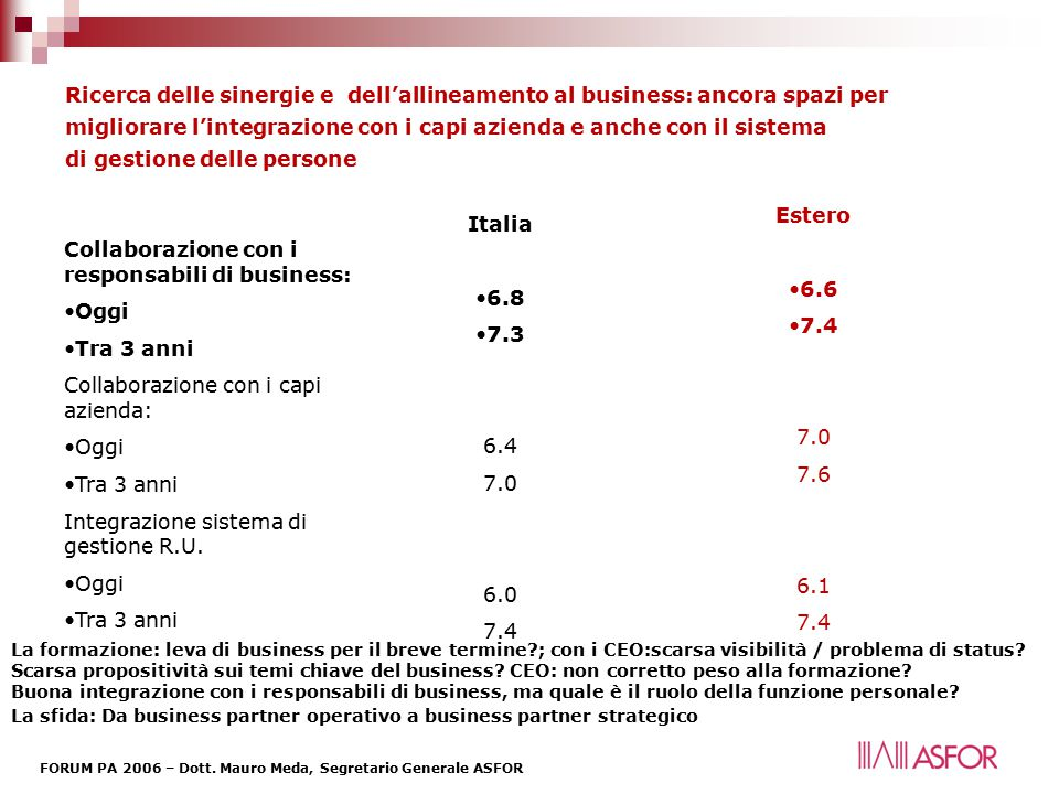 Collaborazione con i responsabili di business: